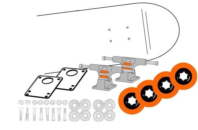 skateboard komponenter custome